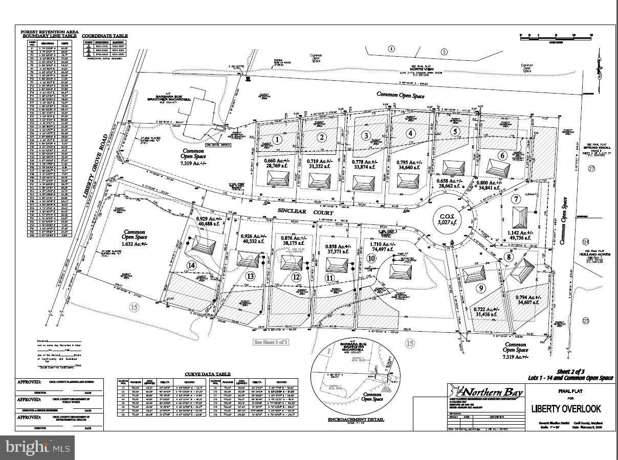 Land for Sale at Liberty Grove Rd Conowingo, Maryland 21918 United States