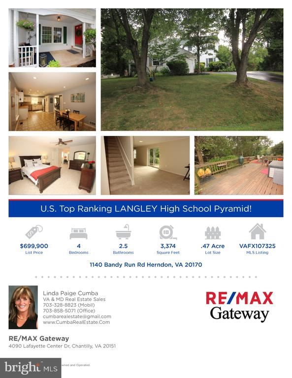 Property Description - 1140 BANDY RUN RD, HERNDON