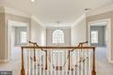 Upper Level Hallway - 14300 DOWDEN DOWNS DR, HAYMARKET