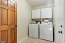 Laundry room and garage entry. - 21 KELLY WAY, STAFFORD