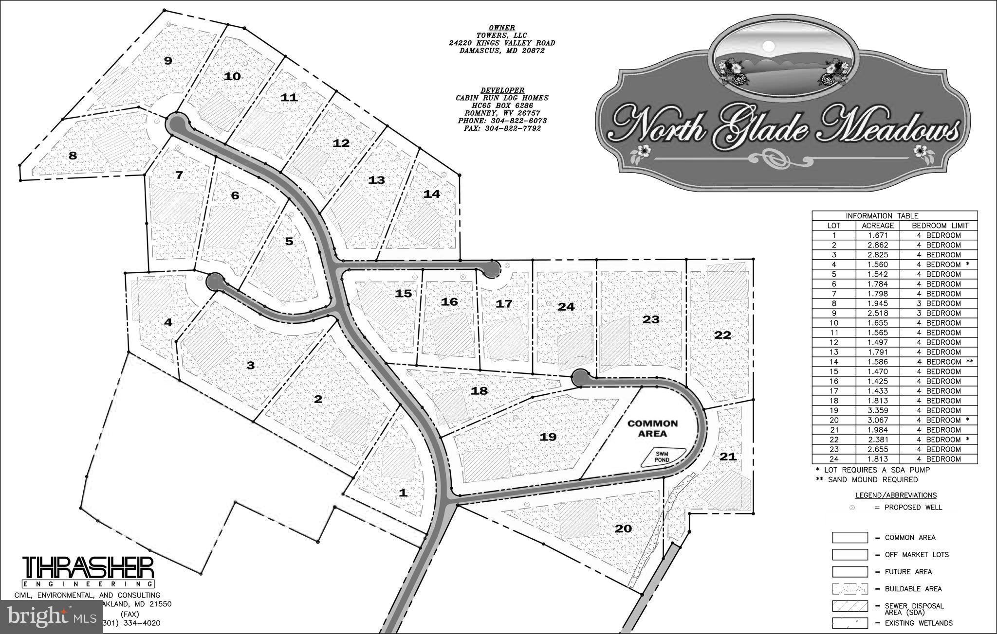 MORNING GLORY DRIVE, Swanton, 21561 | Railey Realty