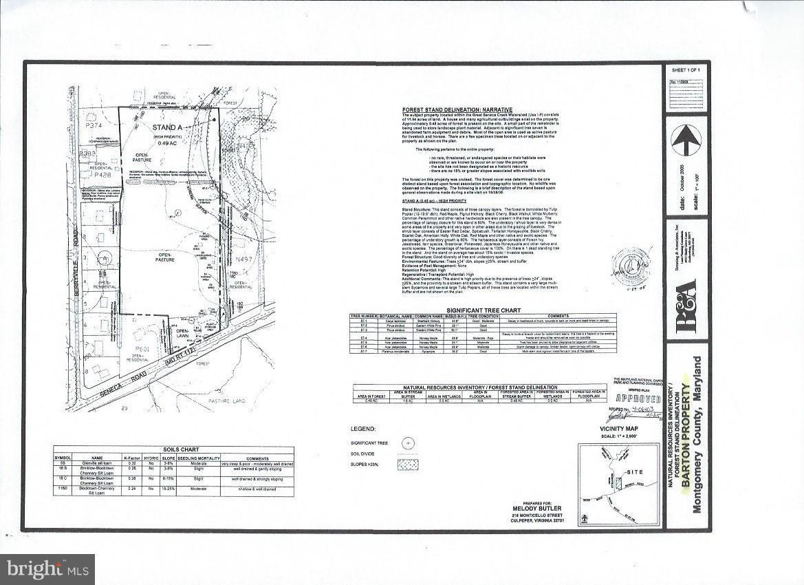 15501 SENECA ROAD, GERMANTOWN, MD 20874